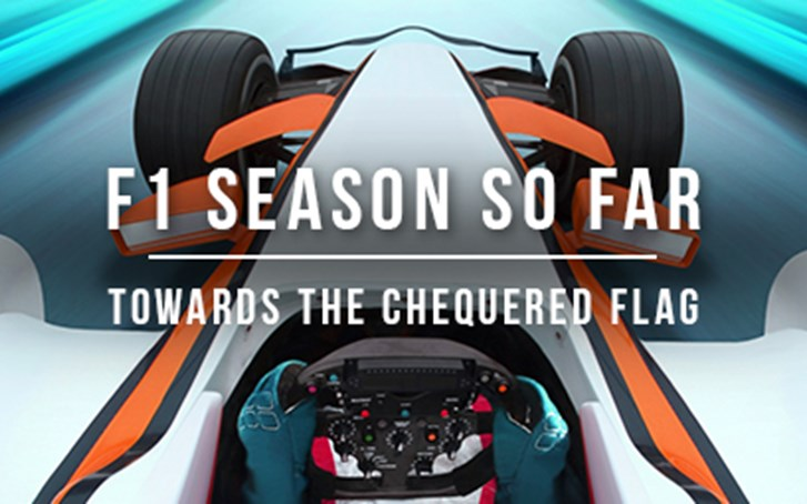 CAB16208_F1 Season So Far Tile_625x255px_V2.jpg