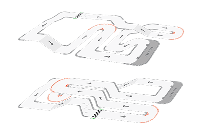 Track Layout of Sheffield
